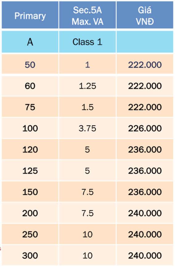 giá biến dòng newtek ne 210s